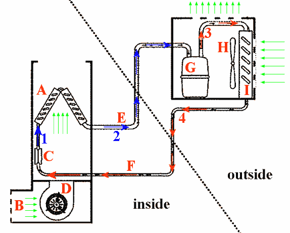 Home-Central-Air-Conditioner-Diag01.png